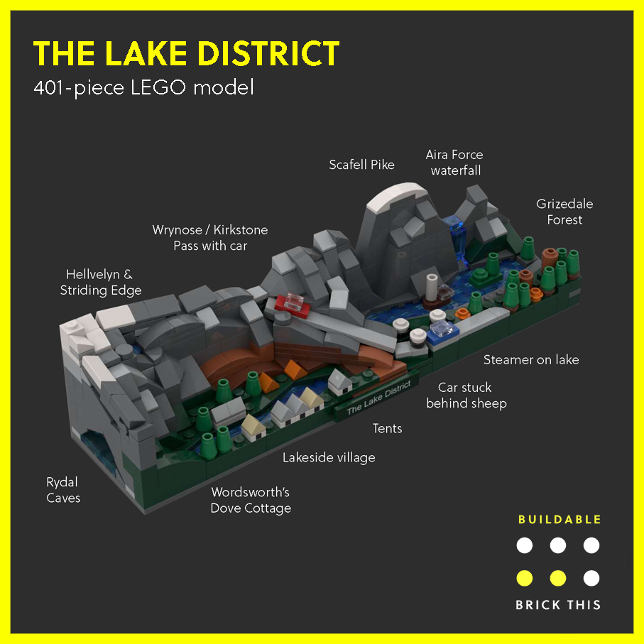 LEGO model of the Lake District